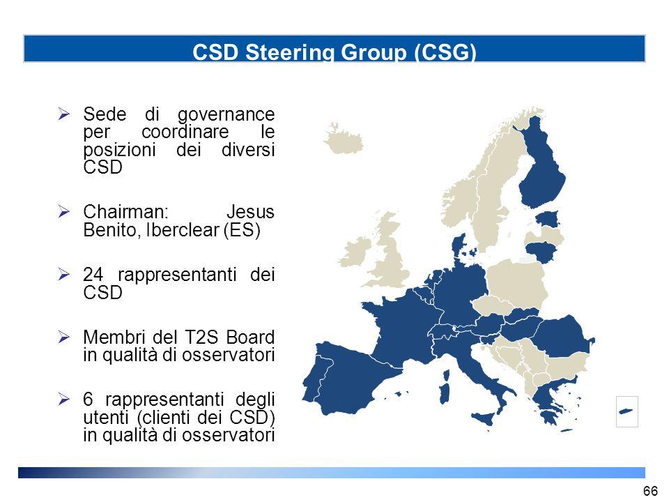 CSD Steering Group (CSG)  Sede di governance per coordinare le posizioni dei diversi CSD  Chairman: Jesus Benito, Iberclear (ES)  24 rappresentanti