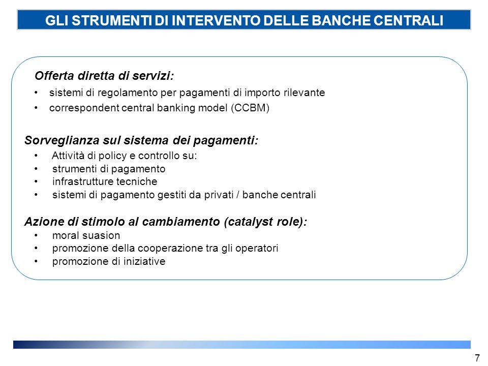 GLI STRUMENTI DI INTERVENTO DELLE BANCHE CENTRALI Offerta diretta di servizi: sistemi di regolamento per pagamenti di importo rilevante correspondent