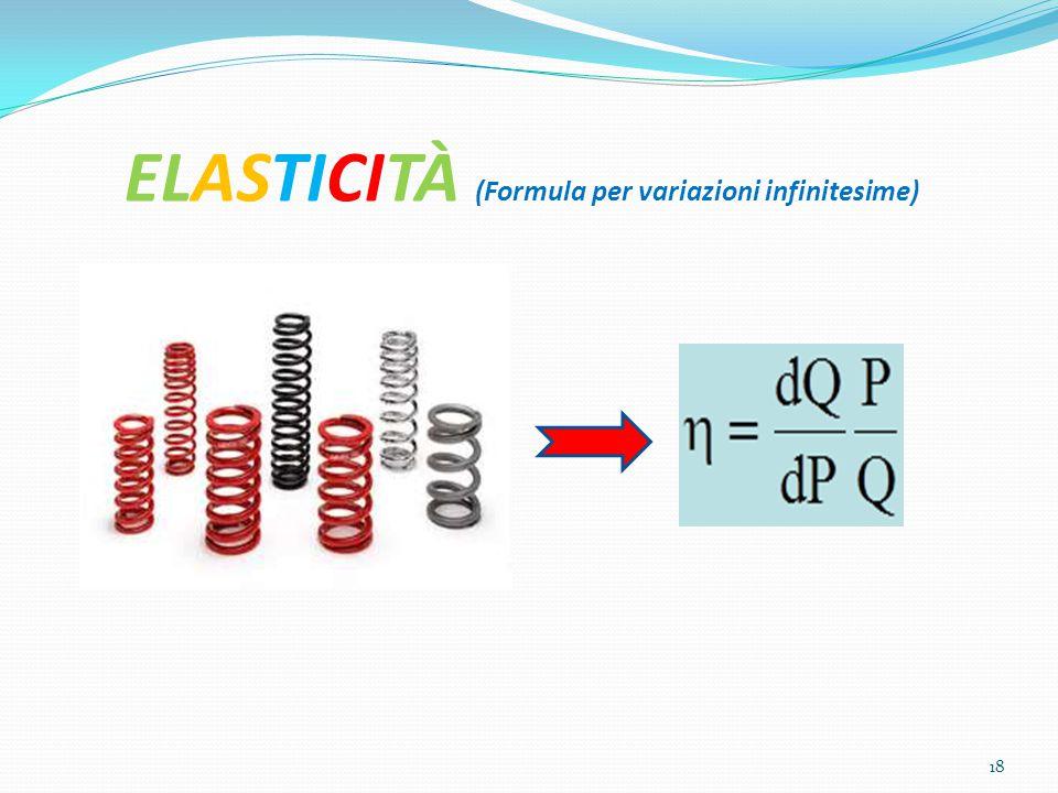 ELASTICITÀ (Formula per variazioni infinitesime) 18