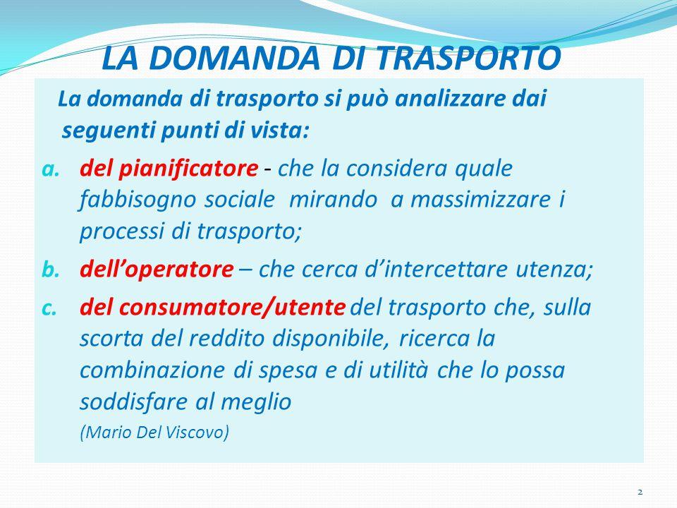 LA DOMANDA DI TRASPORTO La domanda di trasporto si può analizzare dai seguenti punti di vista: a. del pianificatore - che la considera quale fabbisogn