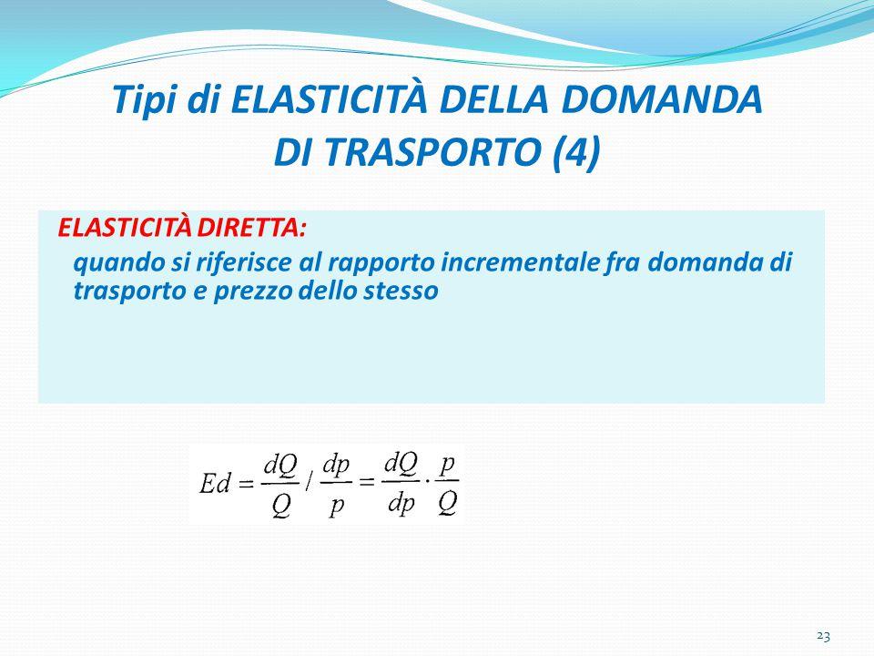 Tipi di ELASTICITÀ DELLA DOMANDA DI TRASPORTO (4) ELASTICITÀ DIRETTA: quando si riferisce al rapporto incrementale fra domanda di trasporto e prezzo dello stesso 23