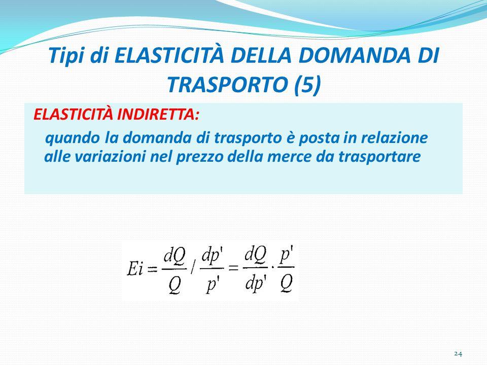 Tipi di ELASTICITÀ DELLA DOMANDA DI TRASPORTO (5) ELASTICITÀ INDIRETTA: quando la domanda di trasporto è posta in relazione alle variazioni nel prezzo della merce da trasportare 24