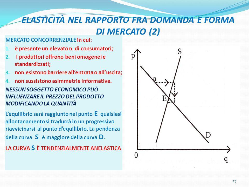 ELASTICITÀ NEL RAPPORTO FRA DOMANDA E FORMA DI MERCATO (2) MERCATO CONCORRENZIALE in cui: 1. è presente un elevato n. di consumatori; 2. i produttori