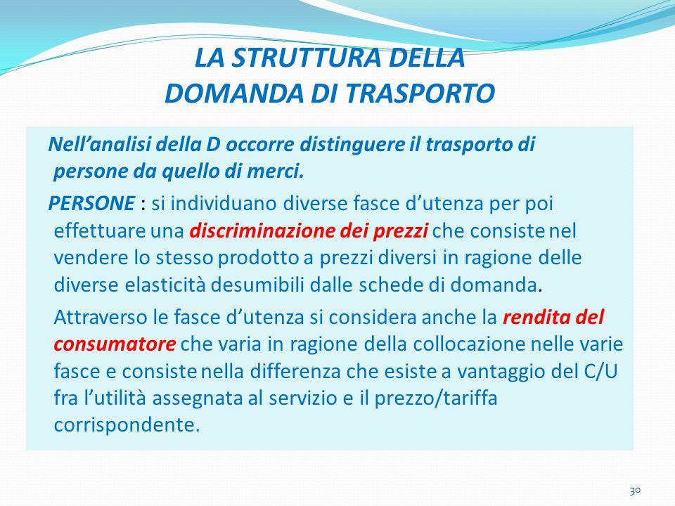 LA STRUTTURA DELLA DOMANDA DI TRASPORTO Nell'analisi della D occorre distinguere il trasporto di persone da quello di merci. PERSONE : si individuano