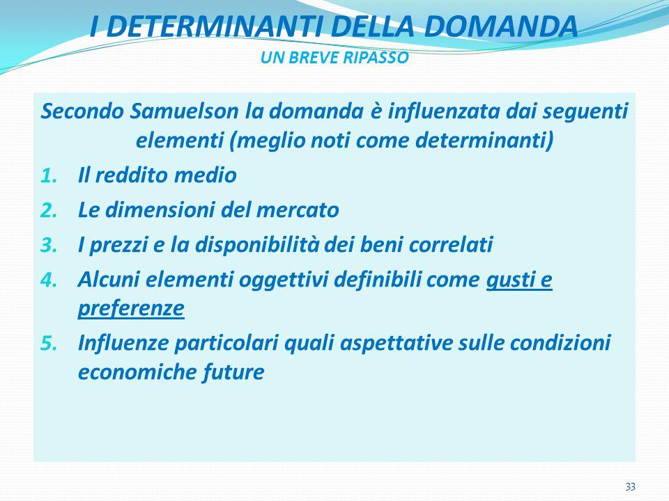 I DETERMINANTI DELLA DOMANDA UN BREVE RIPASSO Secondo Samuelson la domanda è influenzata dai seguenti elementi (meglio noti come determinanti) 1. Il r