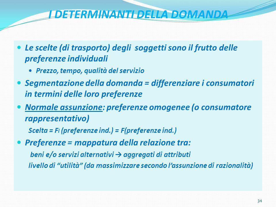 I DETERMINANTI DELLA DOMANDA Le scelte (di trasporto) degli soggetti sono il frutto delle preferenze individuali Prezzo, tempo, qualità del servizio S