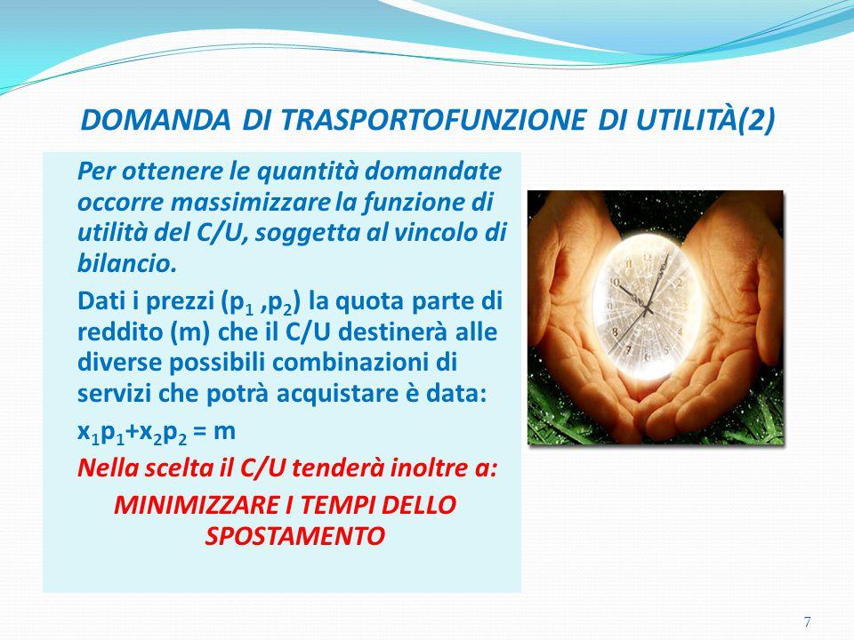 DOMANDA DI TRASPORTOFUNZIONE DI UTILITÀ(2) 7 Per ottenere le quantità domandate occorre massimizzare la funzione di utilità del C/U, soggetta al vinco