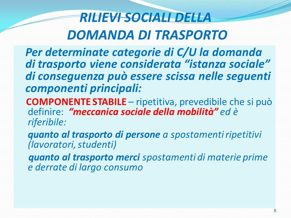 RILIEVI SOCIALI DELLA DOMANDA DI TRASPORTO (2) COMPONENTE OCCASIONALE (random) difficilmente prevedibile riguarda: quanto al trasporto di persone spostamenti per motivi di affari, acquisti ecc.