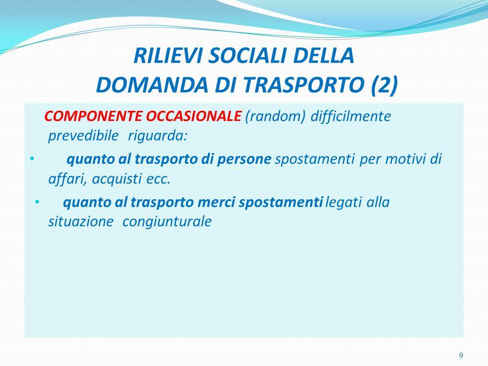 RILIEVI SOCIALI DELLA DOMANDA DI TRASPORTO (2) COMPONENTE OCCASIONALE (random) difficilmente prevedibile riguarda: quanto al trasporto di persone spos