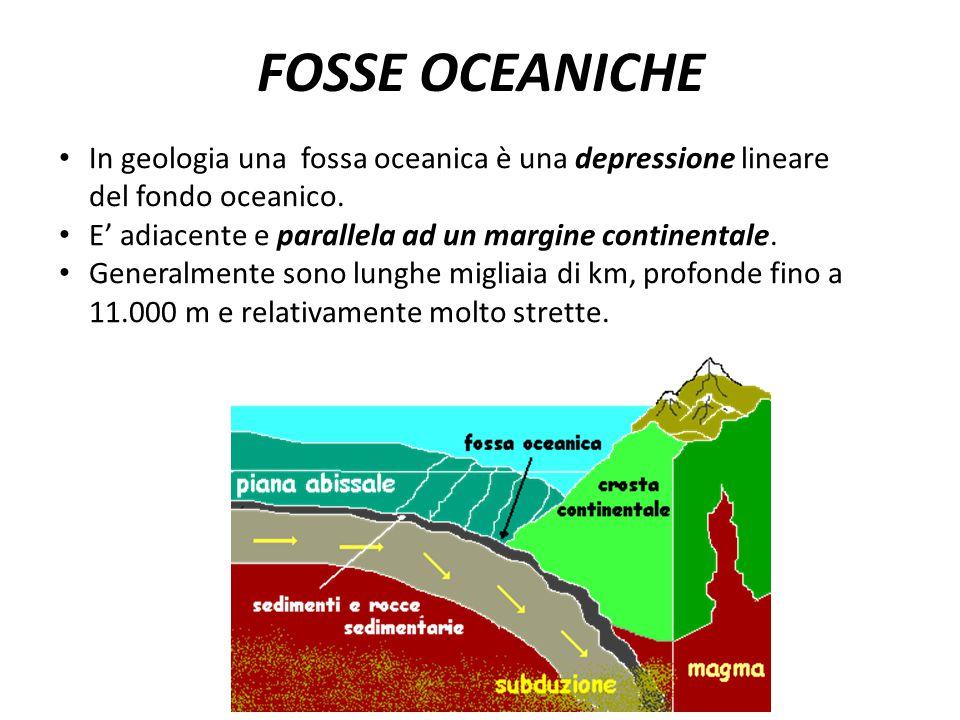 FOSSE OCEANICHE In geologia una fossa oceanica è una depressione lineare del fondo oceanico. E' adiacente e parallela ad un margine continentale. Gene