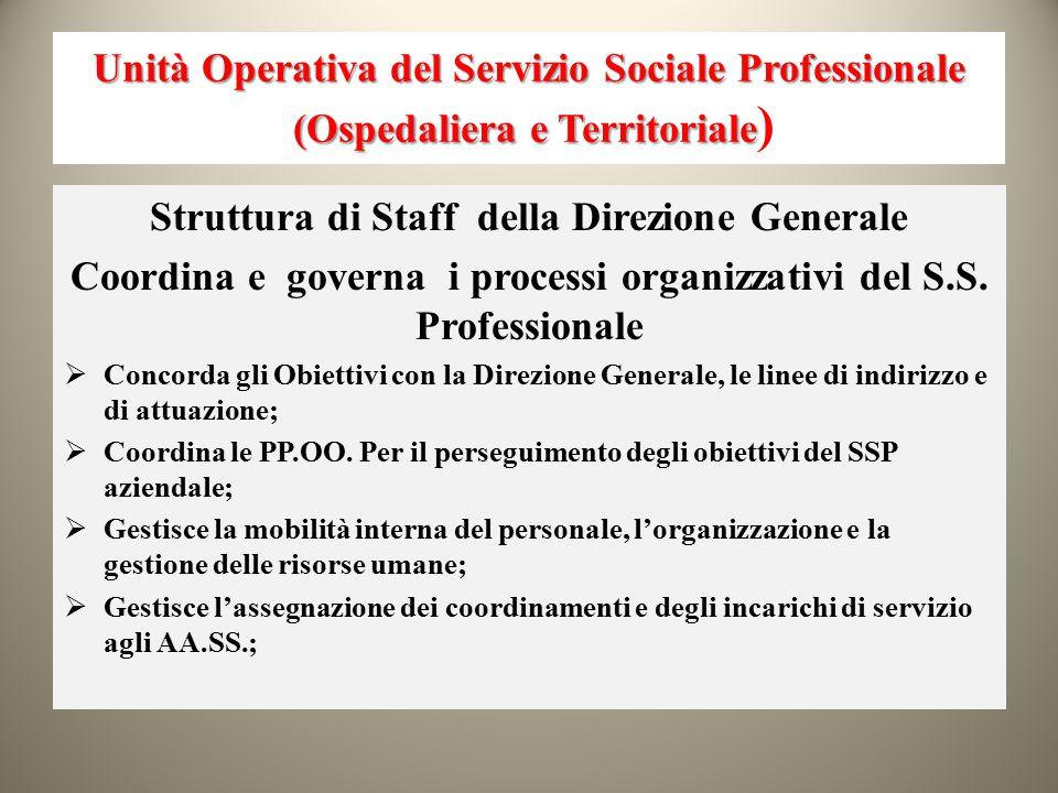 Unità Operativa del Servizio Sociale Professionale (Ospedaliera e Territoriale Unità Operativa del Servizio Sociale Professionale (Ospedaliera e Territoriale ) Struttura di Staff della Direzione Generale Coordina e governa i processi organizzativi del S.S.