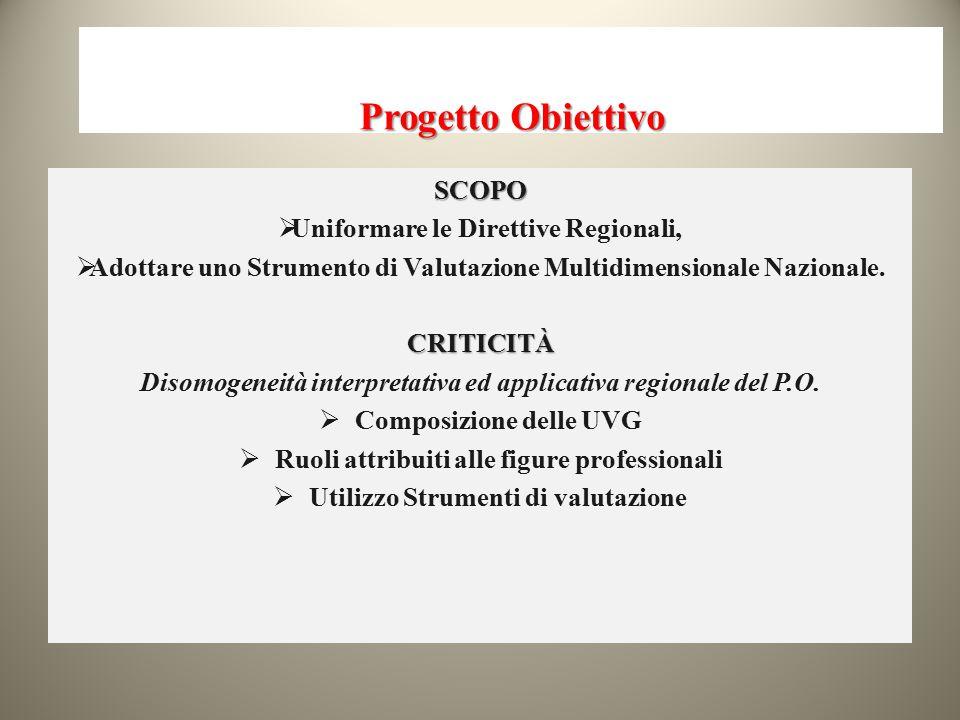 Progetto Obiettivo SCOPO  Uniformare le Direttive Regionali,  Adottare uno Strumento di Valutazione Multidimensionale Nazionale.CRITICITÀ Disomogeneità interpretativa ed applicativa regionale del P.O.