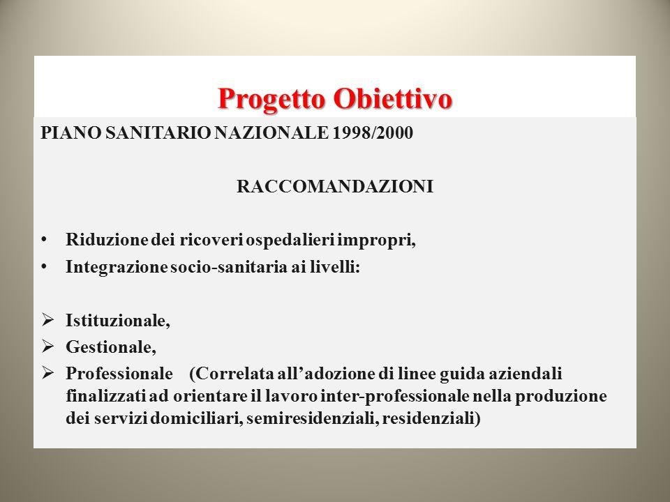 Progetto Obiettivo PIANO SANITARIO NAZIONALE 1998/2000 RACCOMANDAZIONI Riduzione dei ricoveri ospedalieri impropri, Integrazione socio-sanitaria ai li