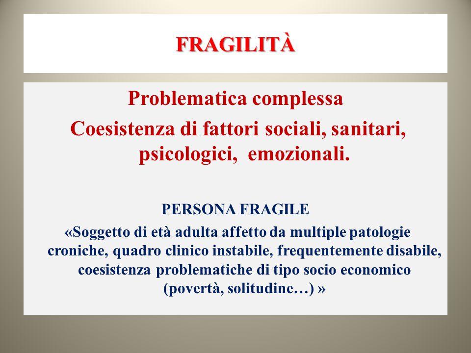 FRAGILITÀ Problematica complessa Coesistenza di fattori sociali, sanitari, psicologici, emozionali. PERSONA FRAGILE «Soggetto di età adulta affetto da