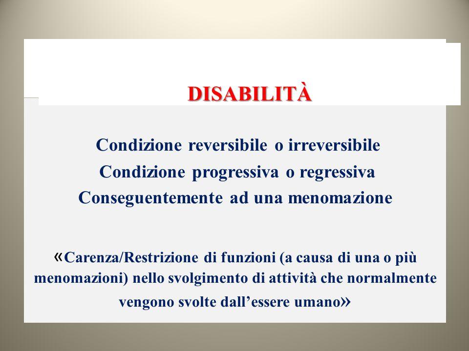 DISABILITÀ Condizione reversibile o irreversibile Condizione progressiva o regressiva Conseguentemente ad una menomazione « Carenza/Restrizione di fun