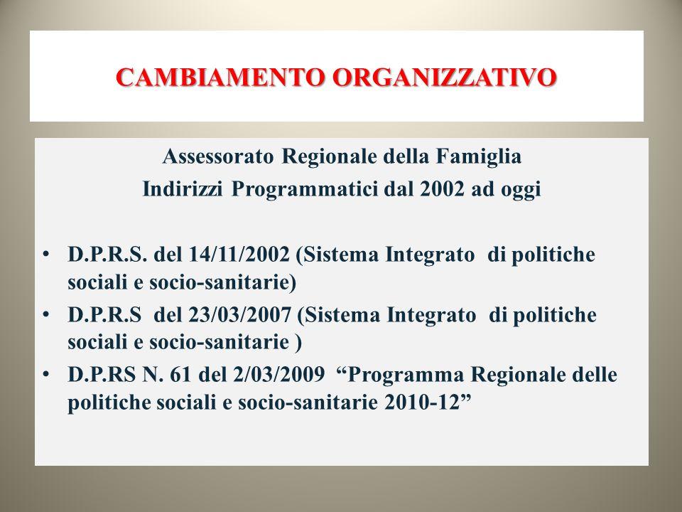 CAMBIAMENTO ORGANIZZATIVO Assessorato Regionale della Famiglia Indirizzi Programmatici dal 2002 ad oggi D.P.R.S. del 14/11/2002 (Sistema Integrato di