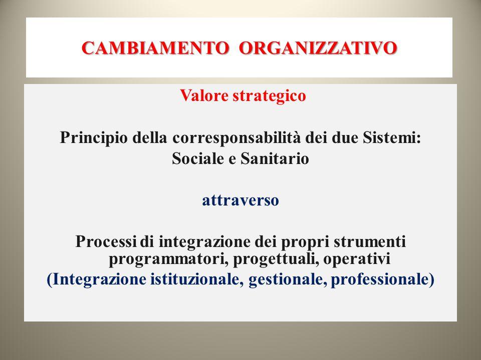 CAMBIAMENTO ORGANIZZATIVO Valore strategico Principio della corresponsabilità dei due Sistemi: Sociale e Sanitario attraverso Processi di integrazione dei propri strumenti programmatori, progettuali, operativi (Integrazione istituzionale, gestionale, professionale)