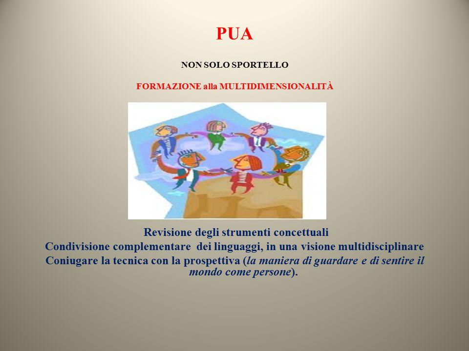 PUA NON SOLO SPORTELLO FORMAZIONE alla MULTIDIMENSIONALITÀ Revisione degli strumenti concettuali Condivisione complementare dei linguaggi, in una visi