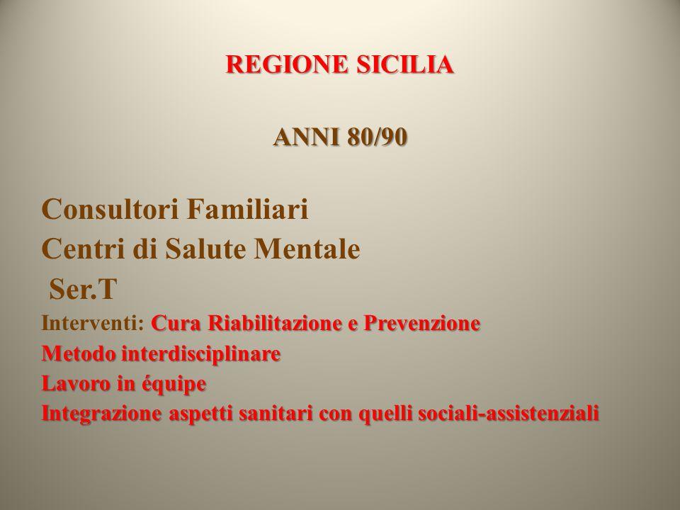 REGIONE SICILIA ANNI 80/90 Consultori Familiari Centri di Salute Mentale Ser.T Cura Riabilitazione e Prevenzione Interventi: Cura Riabilitazione e Pre