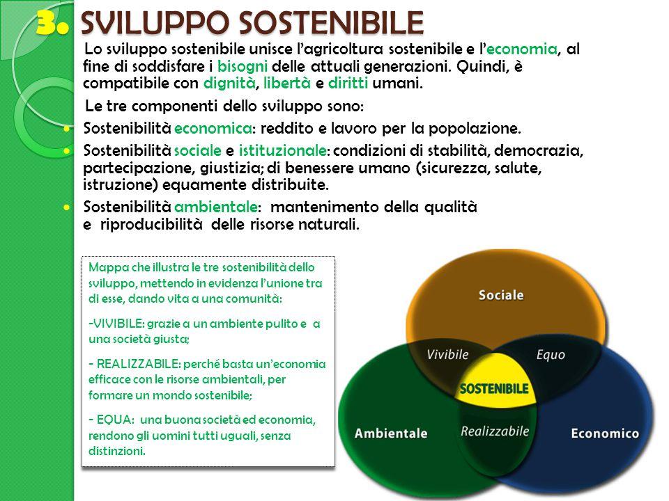 3. SVILUPPO SOSTENIBILE Lo sviluppo sostenibile unisce l'agricoltura sostenibile e l'economia, al fine di soddisfare i bisogni delle attuali generazio