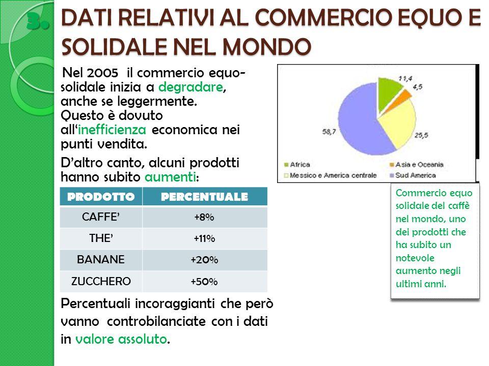 DATI RELATIVI AL COMMERCIO EQUO E SOLIDALE NEL MONDO Nel 2005 il commercio equo- solidale inizia a degradare, anche se leggermente.