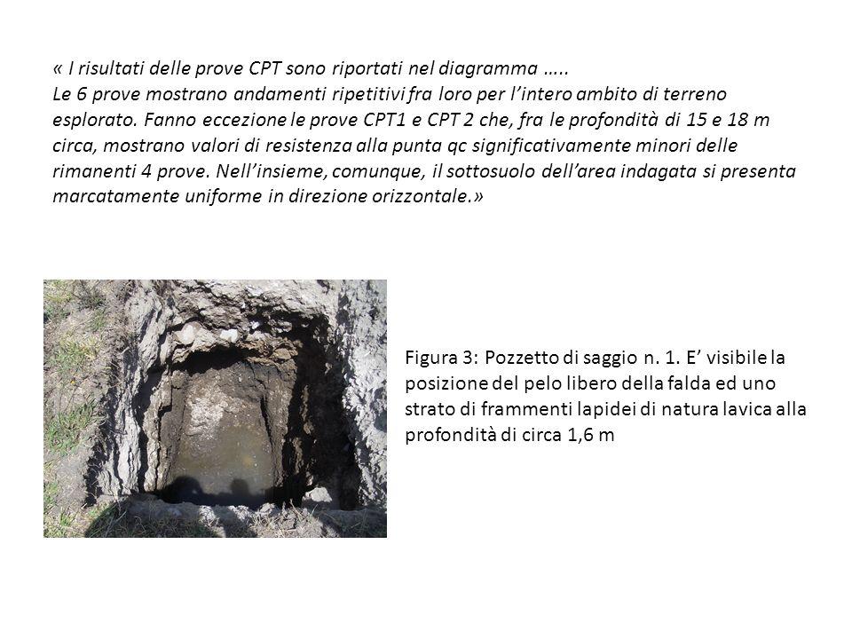 « I risultati delle prove CPT sono riportati nel diagramma ….. Le 6 prove mostrano andamenti ripetitivi fra loro per l'intero ambito di terreno esplor