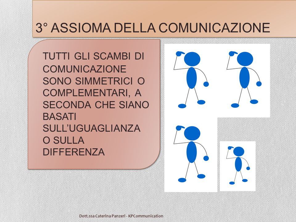 3° ASSIOMA DELLA COMUNICAZIONE Dott.ssa Caterina Panzeri - KPCommunication