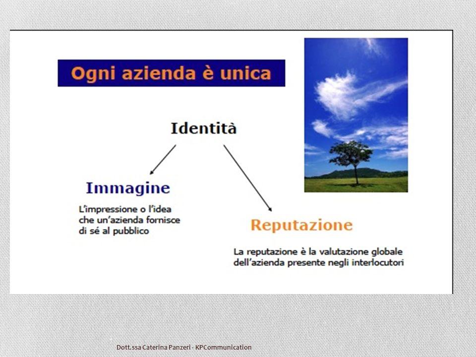 Dott.ssa Caterina Panzeri - KPCommunication