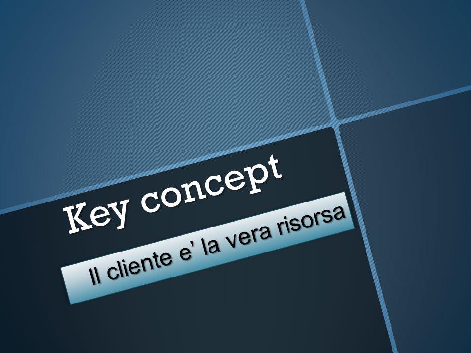 Key concept Il cliente e' la vera risorsa