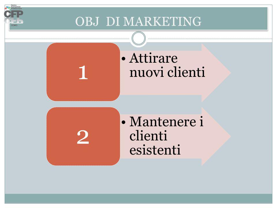 OBJ DI MARKETING Attirare nuovi clienti 1 Mantenere i clienti esistenti 2
