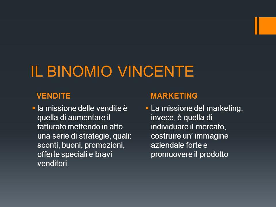 VENDITEMARKETING IL BINOMIO VINCENTE  la missione delle vendite è quella di aumentare il fatturato mettendo in atto una serie di strategie, quali: sconti, buoni, promozioni, offerte speciali e bravi venditori.