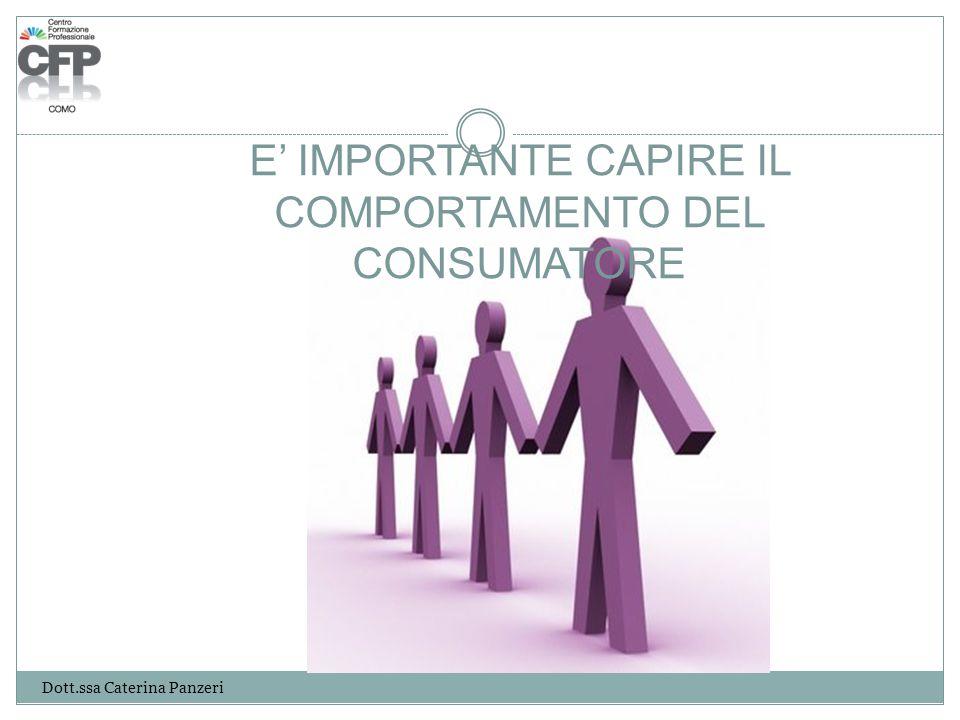 E' IMPORTANTE CAPIRE IL COMPORTAMENTO DEL CONSUMATORE Dott.ssa Caterina Panzeri