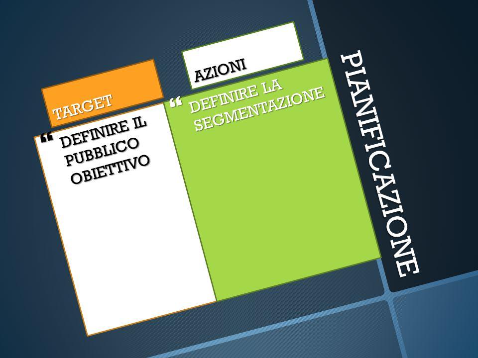 PIANIFICAZIONE TARGET  DEFINIRE IL PUBBLICO OBIETTIVO AZIONI  DEFINIRE LA SEGMENTAZIONE