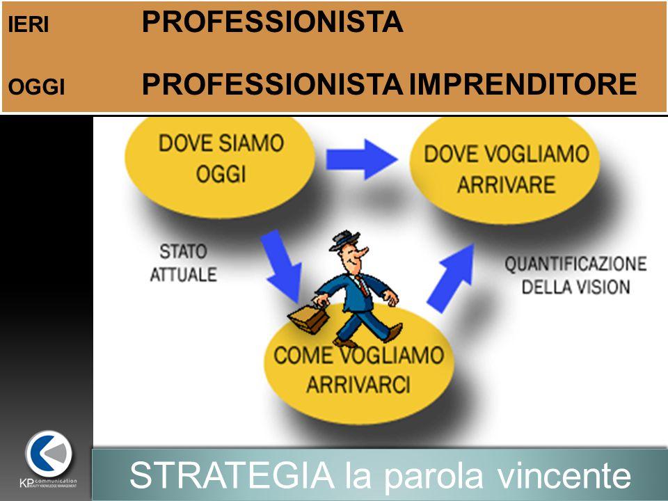 TECNICO – PROFESSIONALI RELAZIONALI MANAGERIALI TECNICO – PROFESSIONALI RELAZIONALI MANAGERIALI