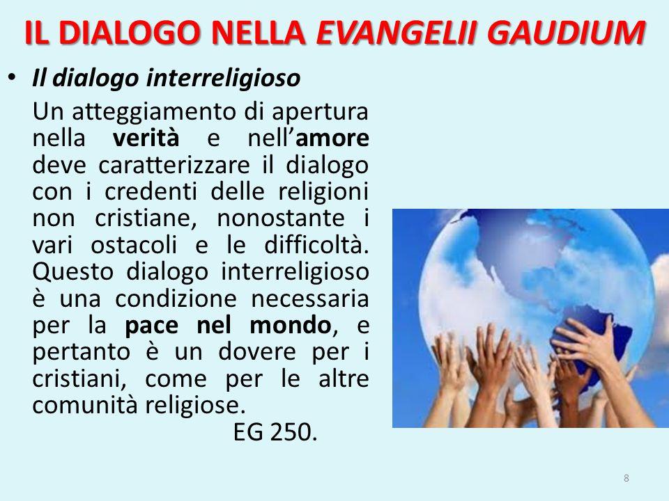 IL DIALOGO NELLA EVANGELII GAUDIUM Il dialogo interreligioso Un atteggiamento di apertura nella verità e nell'amore deve caratterizzare il dialogo con