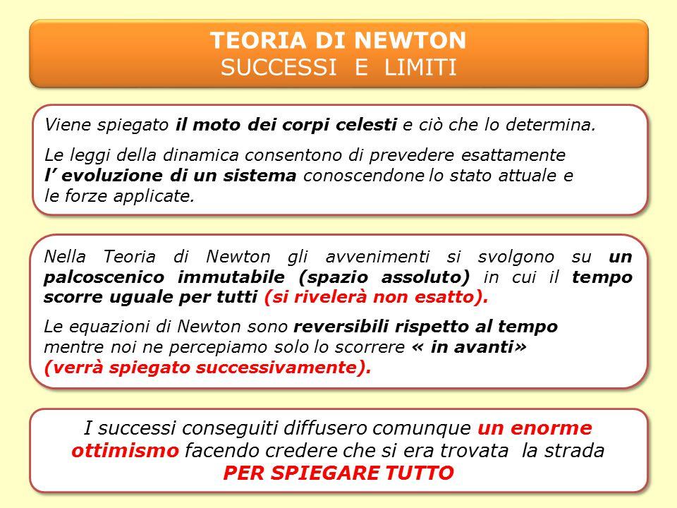 TEORIA DI NEWTON SUCCESSI E LIMITI TEORIA DI NEWTON SUCCESSI E LIMITI Viene spiegato il moto dei corpi celesti e ciò che lo determina.