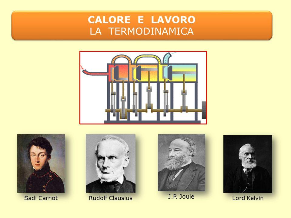 Sadi CarnotRudolf Clausius J.P.