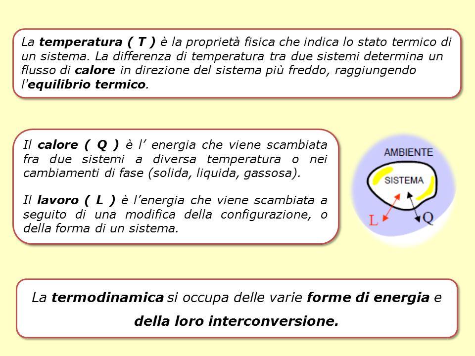 La temperatura ( T ) è la proprietà fisica che indica lo stato termico di un sistema.