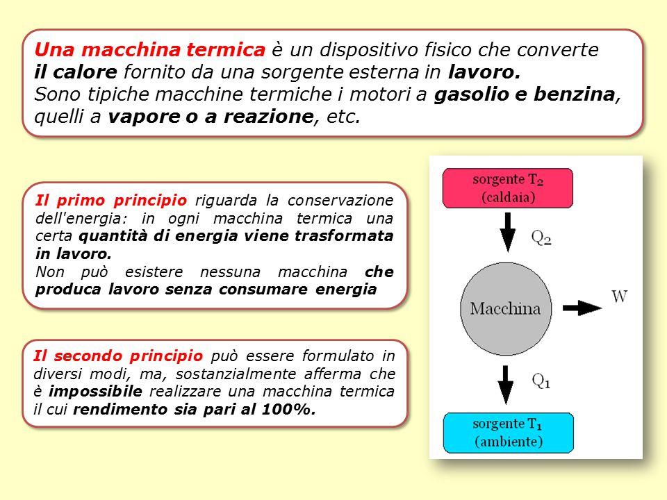 Una macchina termica è un dispositivo fisico che converte il calore fornito da una sorgente esterna in lavoro.