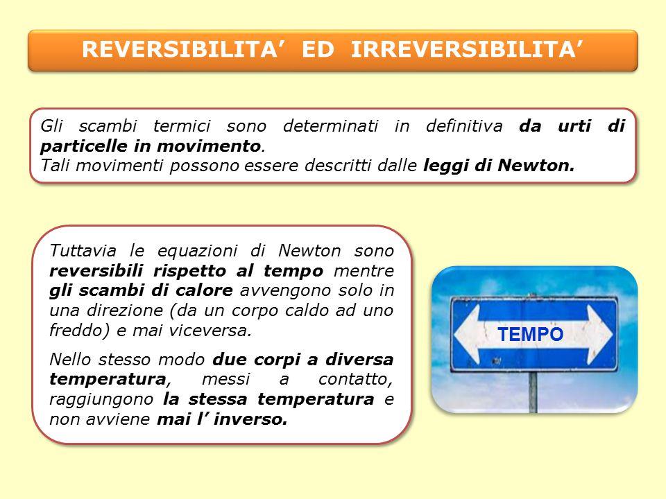 REVERSIBILITA' ED IRREVERSIBILITA' Gli scambi termici sono determinati in definitiva da urti di particelle in movimento.