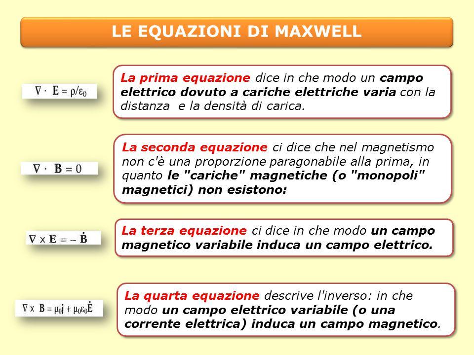 LE EQUAZIONI DI MAXWELL La prima equazione dice in che modo un campo elettrico dovuto a cariche elettriche varia con la distanza e la densità di carica.