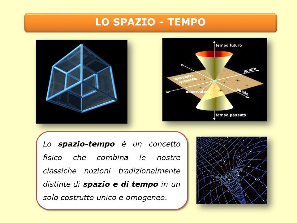 LO SPAZIO - TEMPO Lo spazio-tempo è un concetto fisico che combina le nostre classiche nozioni tradizionalmente distinte di spazio e di tempo in un solo costrutto unico e omogeneo.