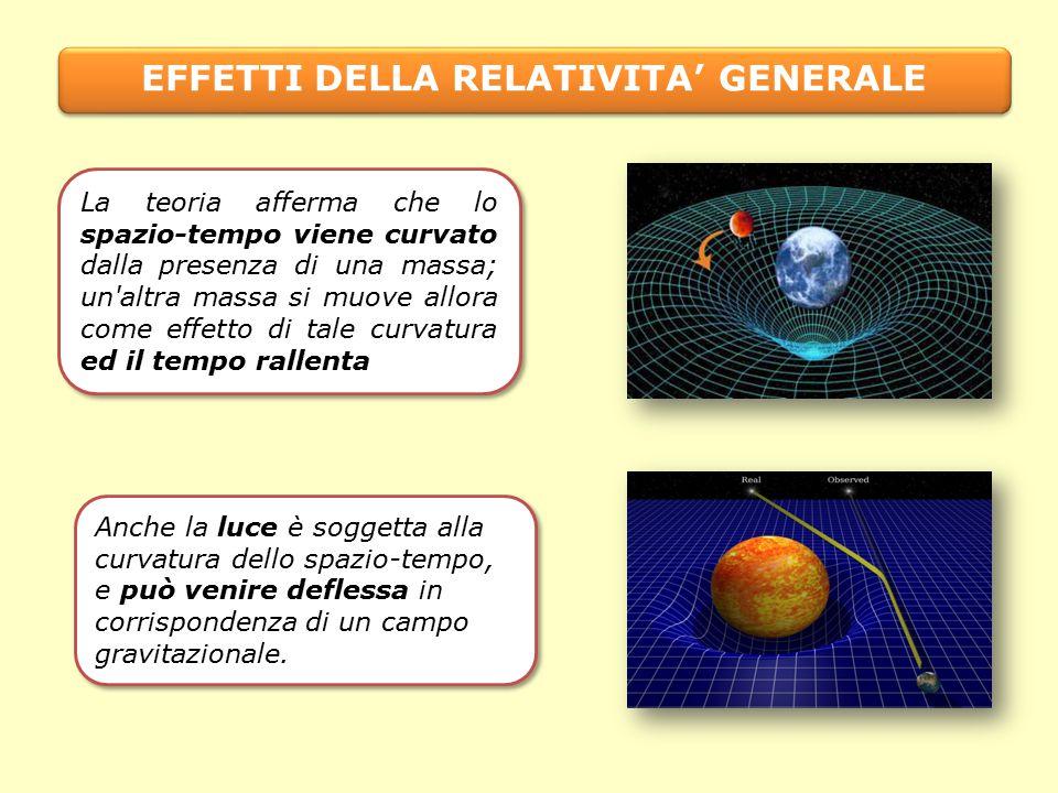 EFFETTI DELLA RELATIVITA' GENERALE La teoria afferma che lo spazio-tempo viene curvato dalla presenza di una massa; un altra massa si muove allora come effetto di tale curvatura ed il tempo rallenta Anche la luce è soggetta alla curvatura dello spazio-tempo, e può venire deflessa in corrispondenza di un campo gravitazionale.