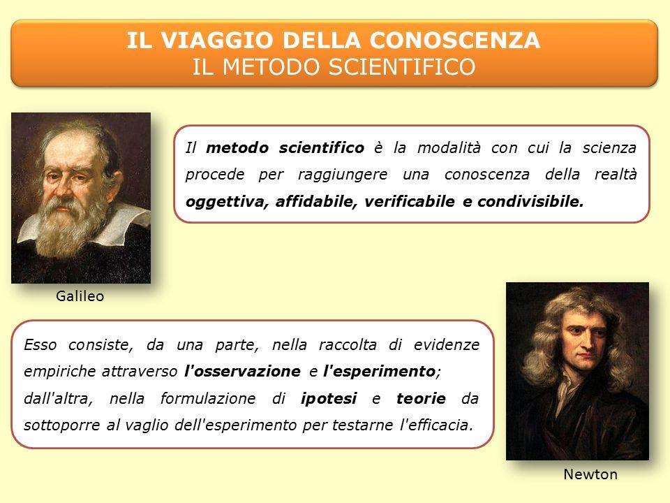 IL VIAGGIO DELLA CONOSCENZA IL METODO SCIENTIFICO IL VIAGGIO DELLA CONOSCENZA IL METODO SCIENTIFICO Galileo Newton Il metodo scientifico è la modalità con cui la scienza procede per raggiungere una conoscenza della realtà oggettiva, affidabile, verificabile e condivisibile.