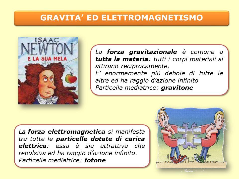 GRAVITA' ED ELETTROMAGNETISMO La forza gravitazionale è comune a tutta la materia: tutti i corpi materiali si attirano reciprocamente.