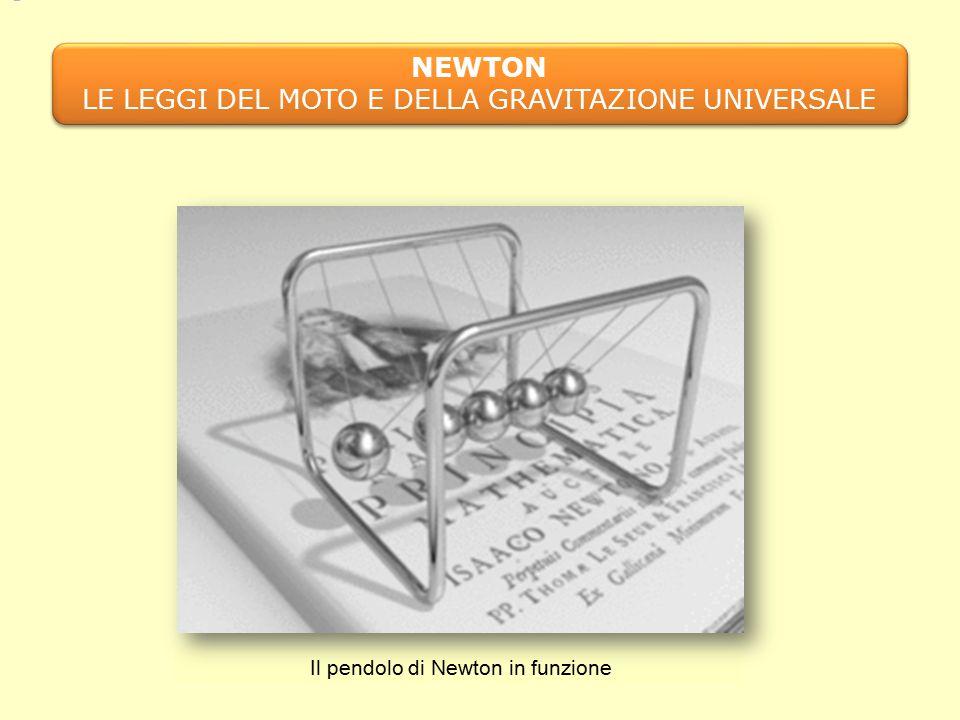 Il pendolo di Newton in funzione NEWTON LE LEGGI DEL MOTO E DELLA GRAVITAZIONE UNIVERSALE NEWTON LE LEGGI DEL MOTO E DELLA GRAVITAZIONE UNIVERSALE