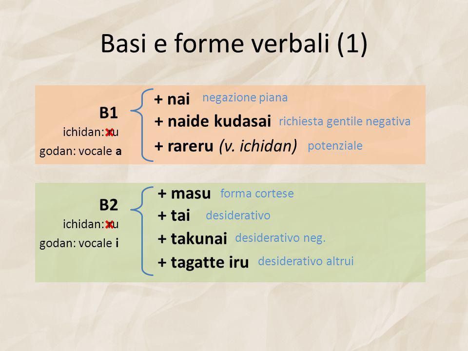 × B1 ichidan: ru godan: vocale a + nai + naide kudasai + rareru (v.