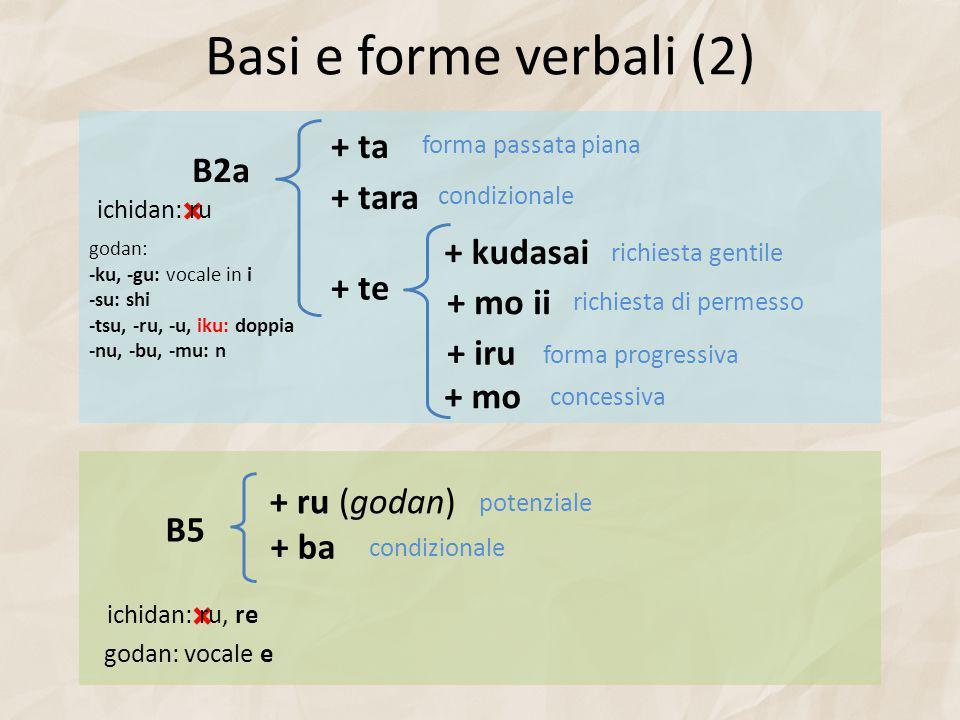 × B5 ichidan: ru, re godan: vocale e + ru (godan) + ba potenziale condizionale B2a × ichidan: ru godan: -ku, -gu: vocale in i -su: shi -tsu, -ru, -u, iku: doppia -nu, -bu, -mu: n + ta + te + kudasai + mo ii + iru + tara + mo forma passata piana condizionale richiesta gentile richiesta di permesso forma progressiva concessiva Basi e forme verbali (2)