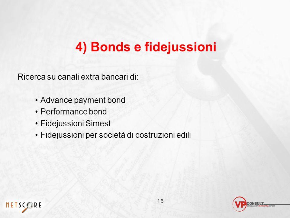 Ricerca su canali extra bancari di: Advance payment bond Performance bond Fidejussioni Simest Fidejussioni per società di costruzioni edili 4) Bonds e fidejussioni 15