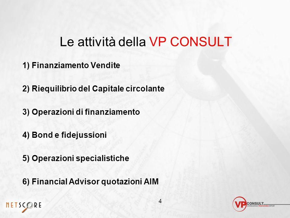 Le attività della VP CONSULT 1) Finanziamento Vendite 2) Riequilibrio del Capitale circolante 3) Operazioni di finanziamento 4) Bond e fidejussioni 5) Operazioni specialistiche 6) Financial Advisor quotazioni AIM 4